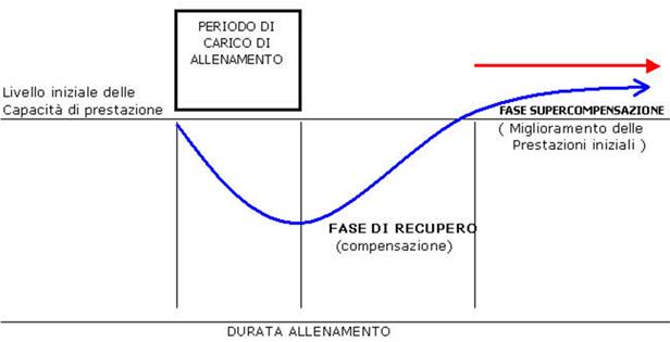 radicali Liberi Andrea Biagini