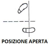 1) POSIZIONE PIEDI (APERTA)