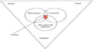 modello tripolare del telaneto (figura2)